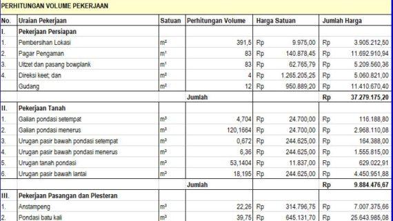 contoh Rancangan Anggaran Biaya